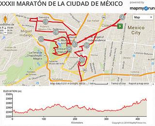mapa ruta maraton ciudad de mexico 2014