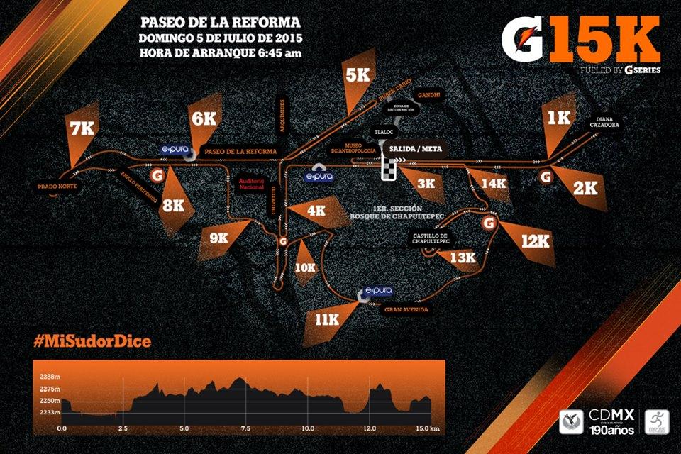 ruta carrera gatorade g15K