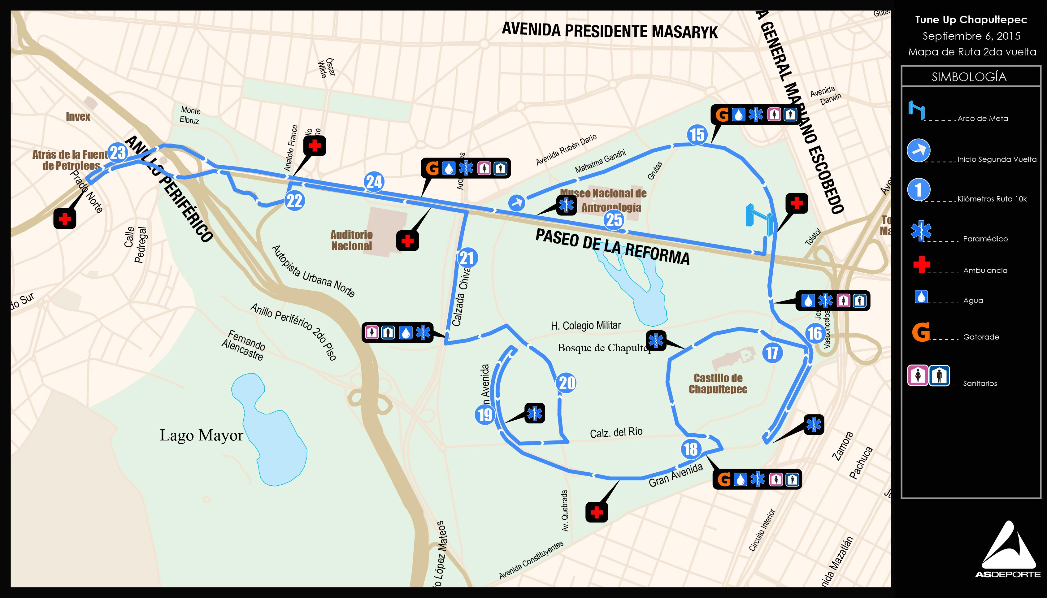 ruta tuneup chapultepec 15K 26K asdeporte