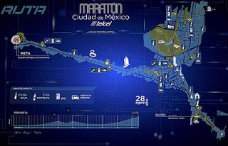 ruta maraton de la ciudad de mexico 2016 altimetria