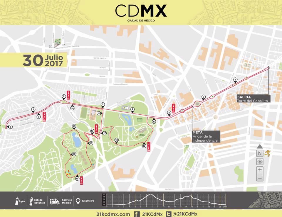 ruta del medio maraton de la ciudad de mexico 21K cdmx 2017